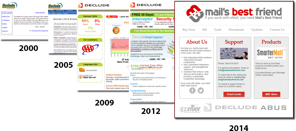 Declude is Mail's Best Friend